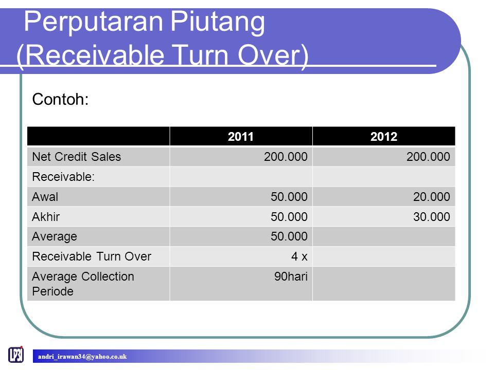 Perputaran Piutang (Receivable Turn Over)