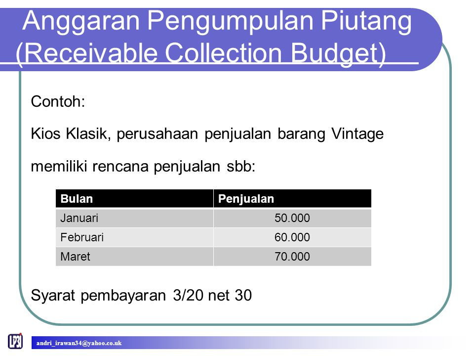 Anggaran Pengumpulan Piutang (Receivable Collection Budget)