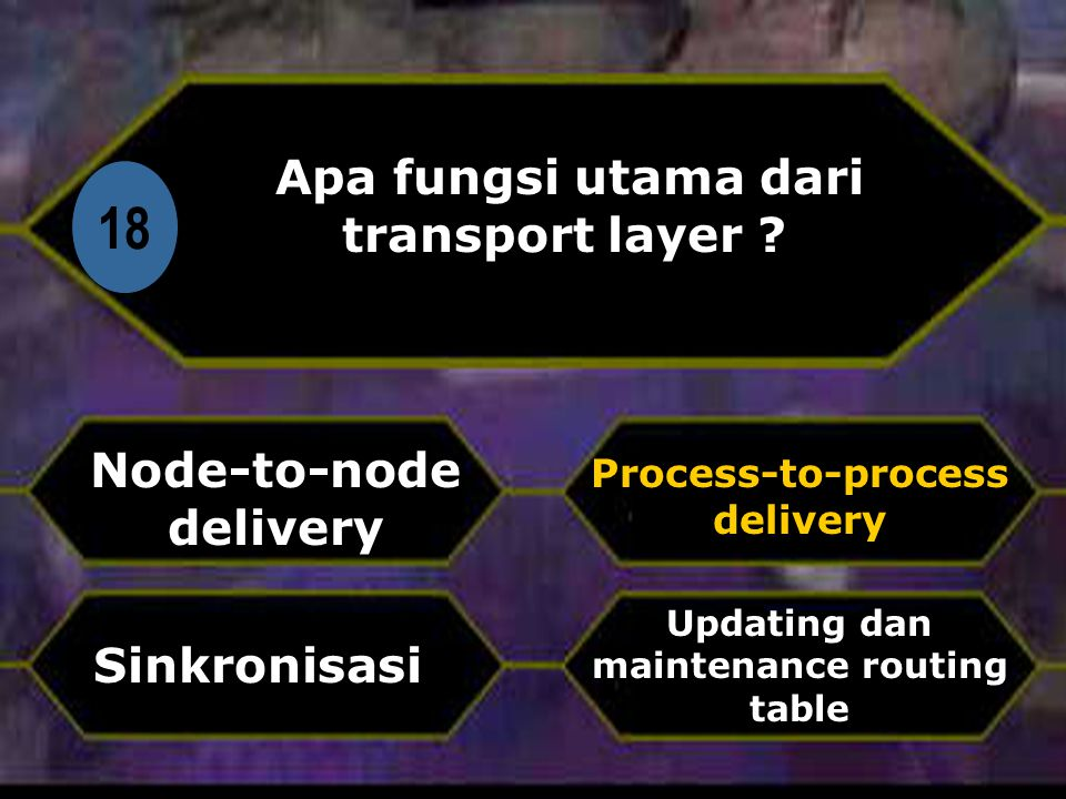 18 Apa fungsi utama dari transport layer Node-to-node delivery
