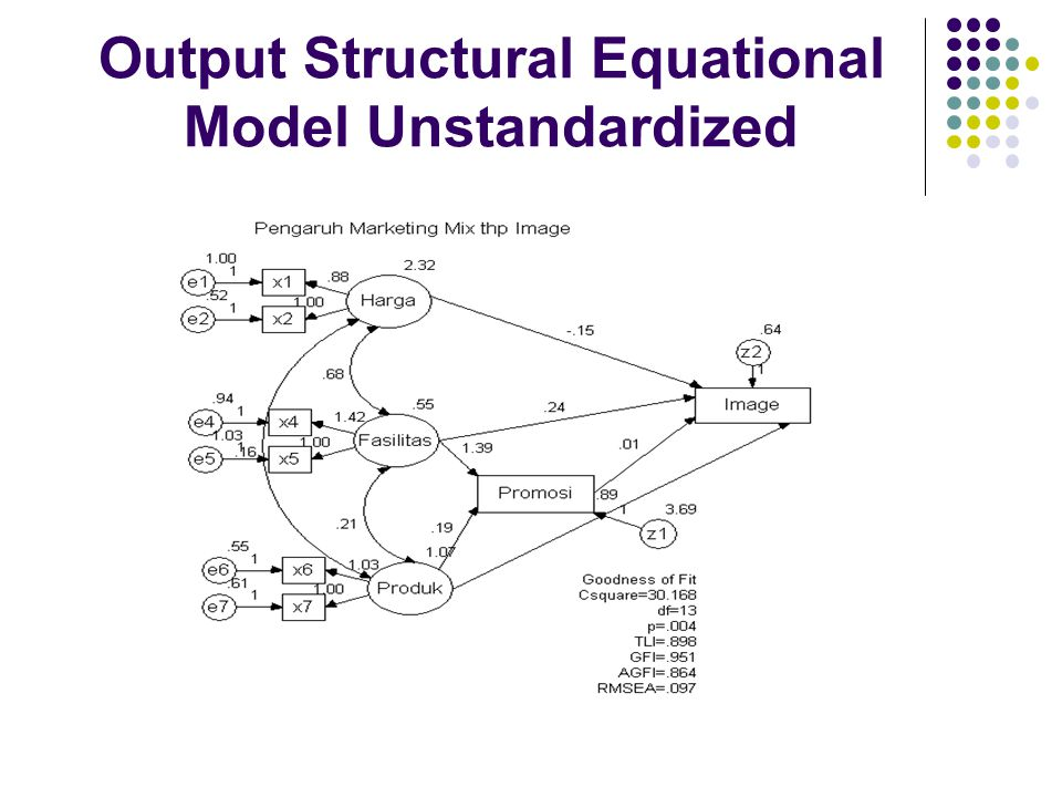 Output Structural Equational Model Unstandardized