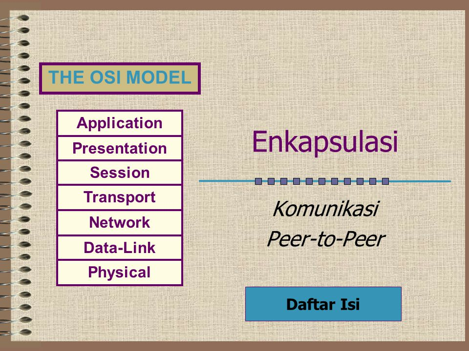 Komunikasi Peer-to-Peer
