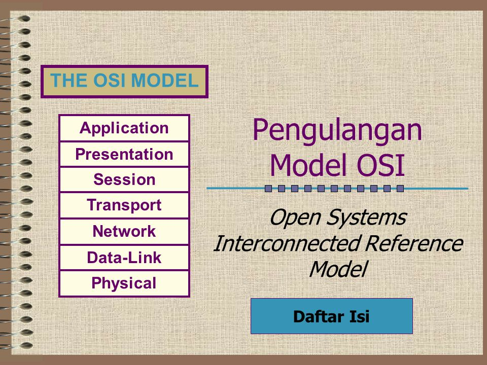 Open Systems Interconnected Reference Model