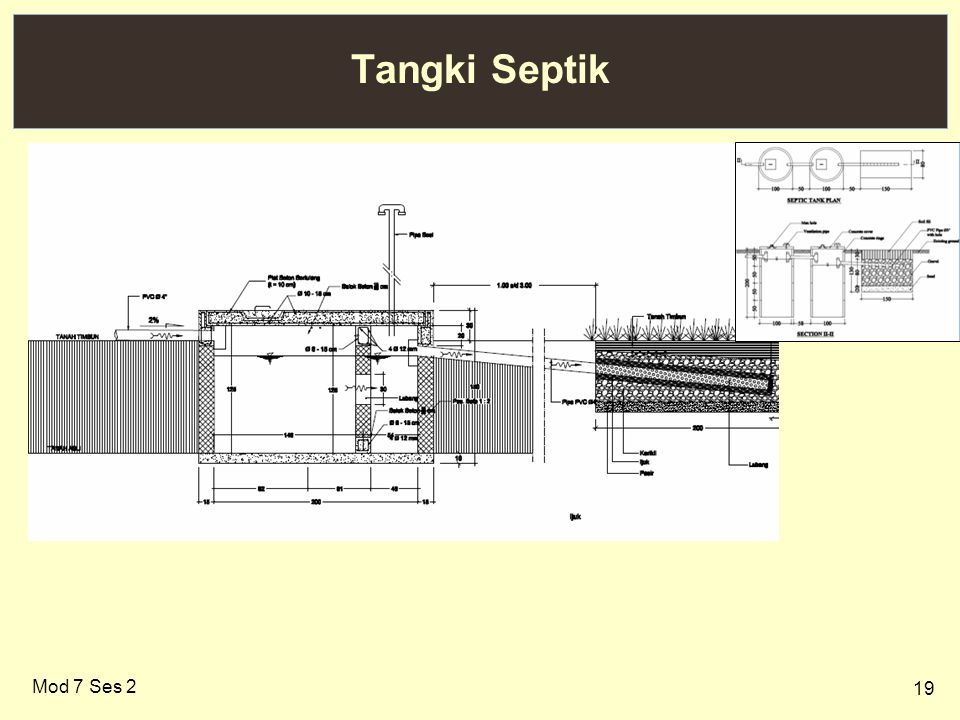 Tangki Septik Emptying Septic Tank Mod 7 Ses 2