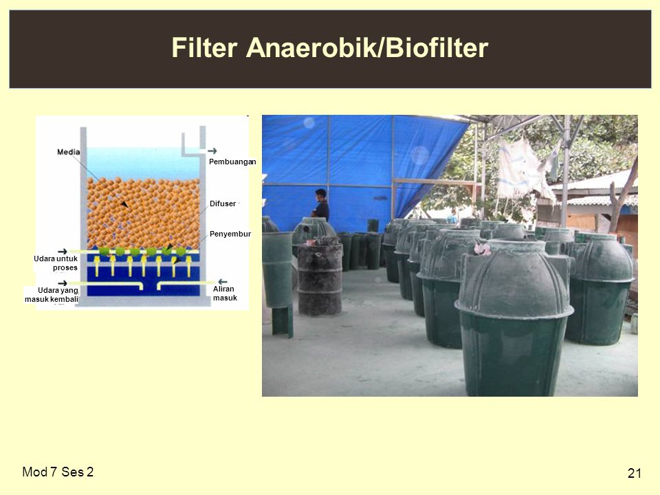 Filter Anaerobik/Biofilter
