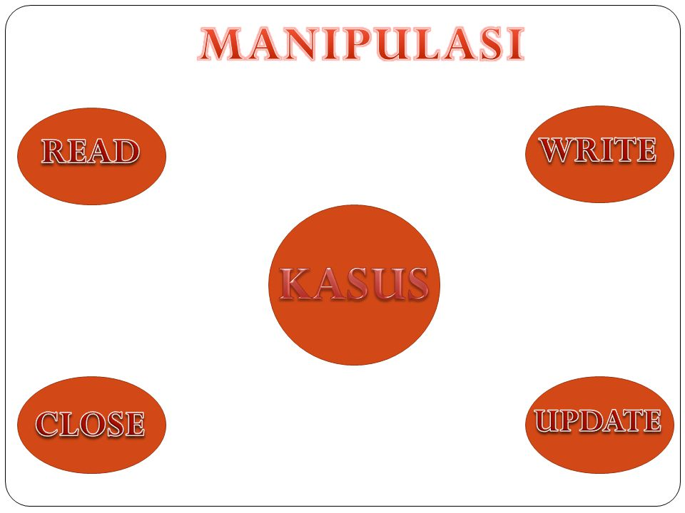 MANIPULASI READ WRITE KASUS CLOSE UPDATE