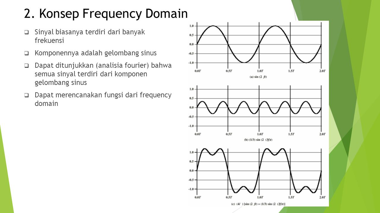 2. Konsep Frequency Domain