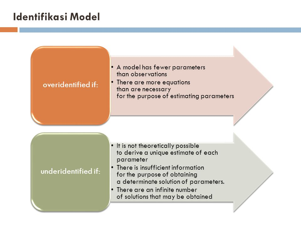 Identifikasi Model overidentified if: underidentified if: