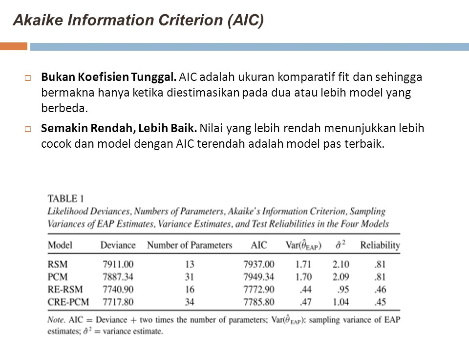 Akaike Information Criterion (AIC)