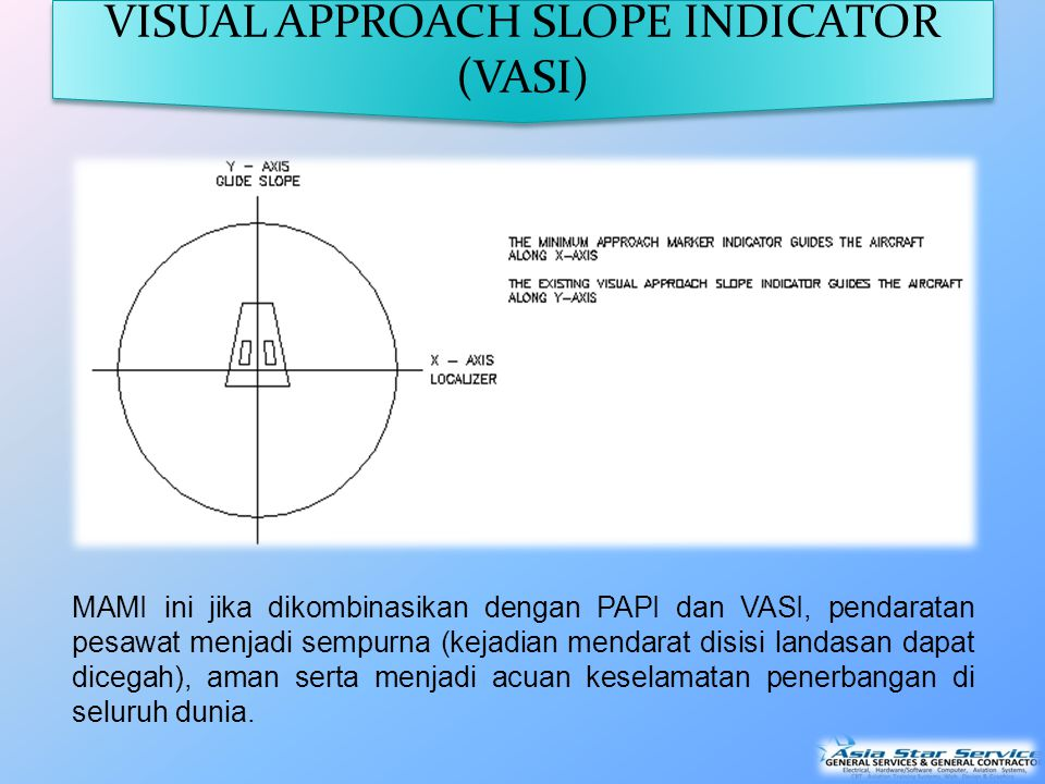 VISUAL APPROACH SLOPE INDICATOR (VASI)