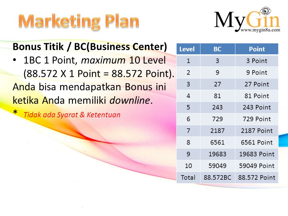 Marketing Plan Bonus Titik / BC(Business Center)