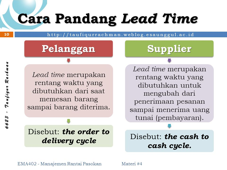 Cara Pandang Lead Time Pelanggan Supplier