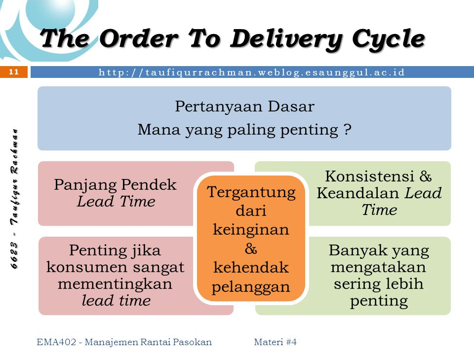 The Order To Delivery Cycle