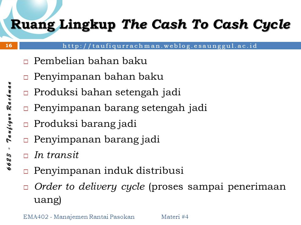 Ruang Lingkup The Cash To Cash Cycle