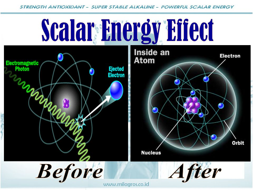 Scalar Energy Effect Before After