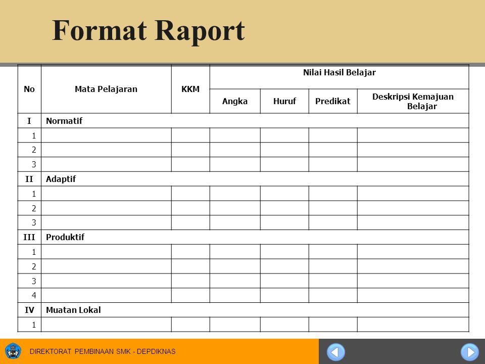 Laporan Hasil Belajar Raport Ppt Download