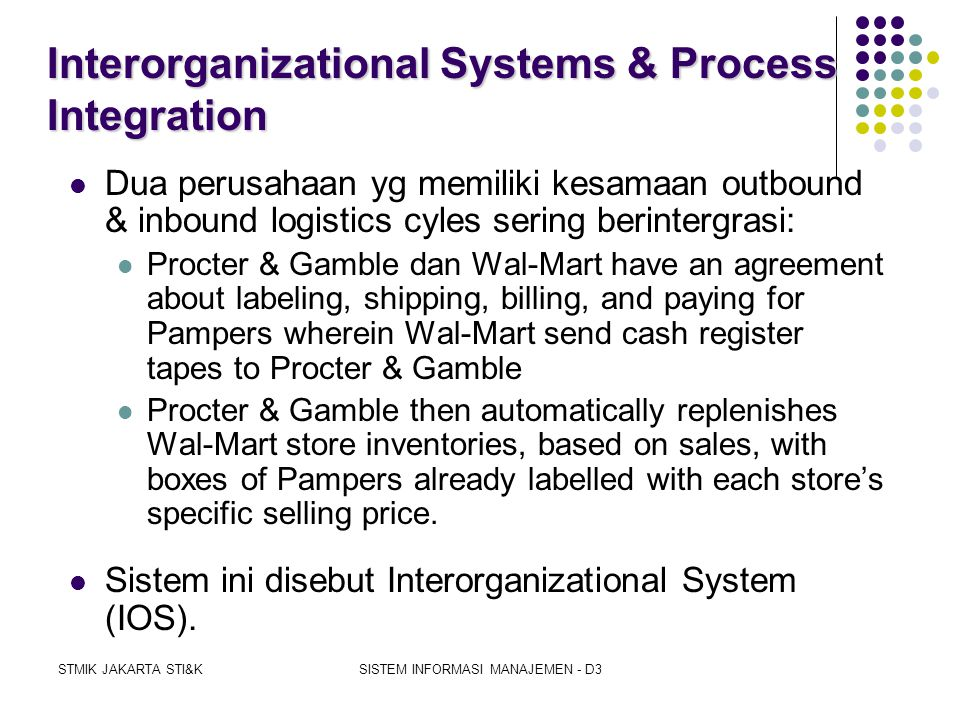 Interorganizational Systems & Process Integration
