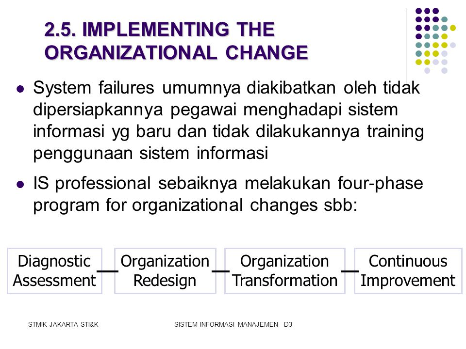 2.5. IMPLEMENTING THE ORGANIZATIONAL CHANGE