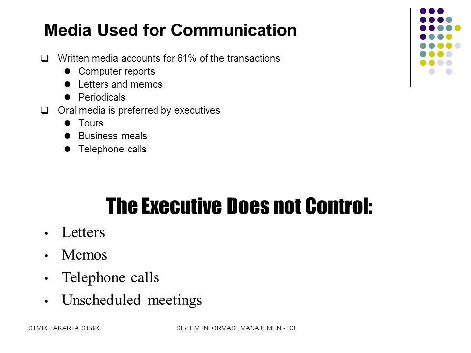Media Used for Communication