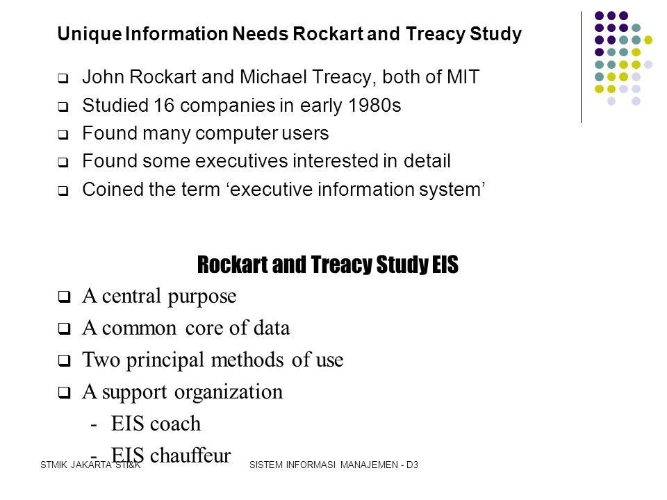 Unique Information Needs Rockart and Treacy Study