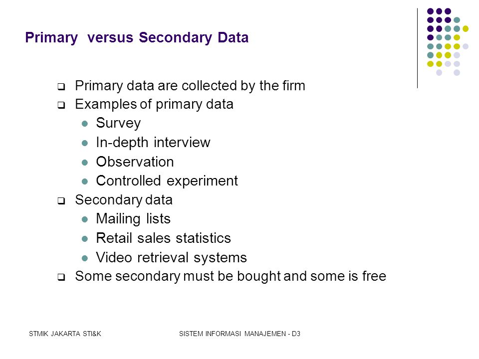 Primary versus Secondary Data