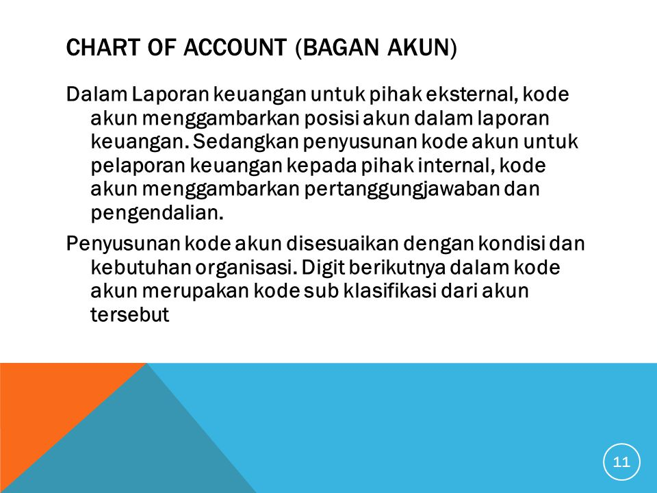 CHART OF ACCOUNT (BAGAN AKUN)