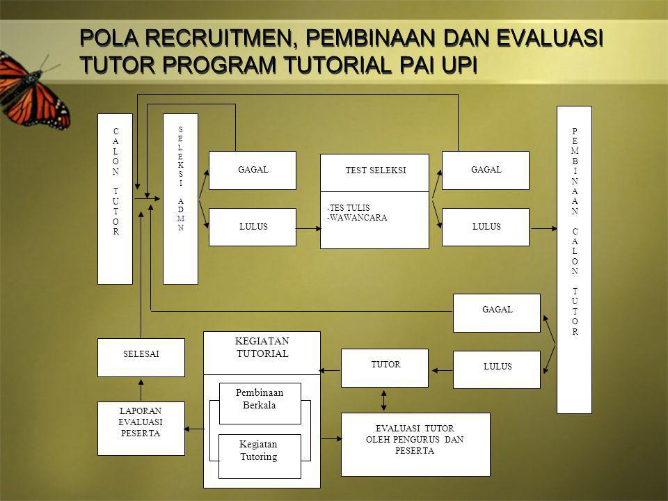 POLA RECRUITMEN, PEMBINAAN DAN EVALUASI TUTOR PROGRAM TUTORIAL PAI UPI