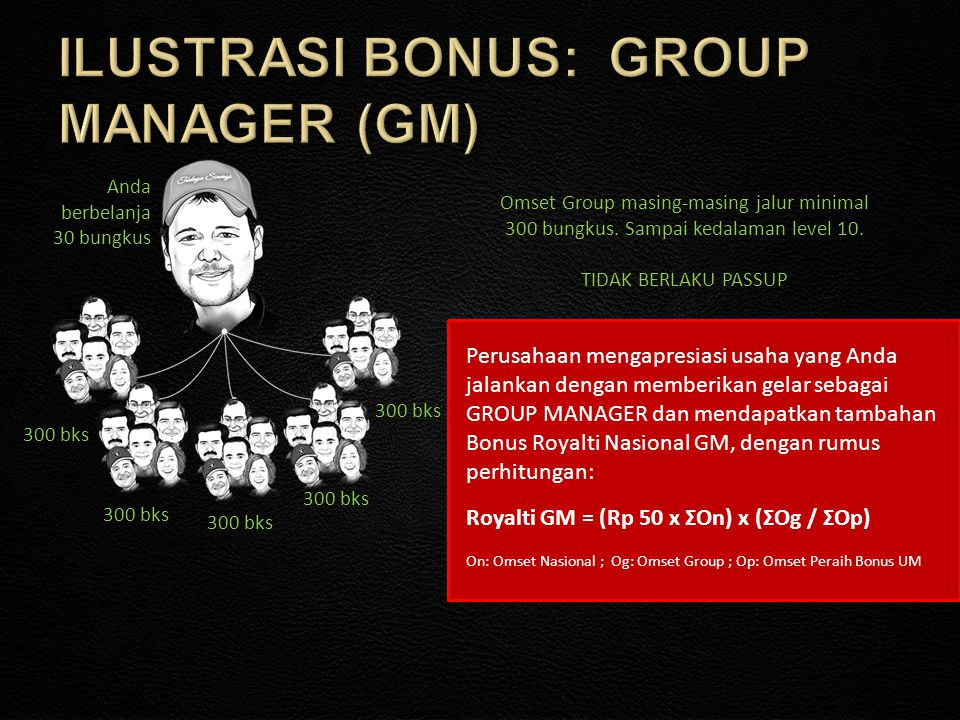 ILUSTRASI BONUS: GROUP MANAGER (GM)