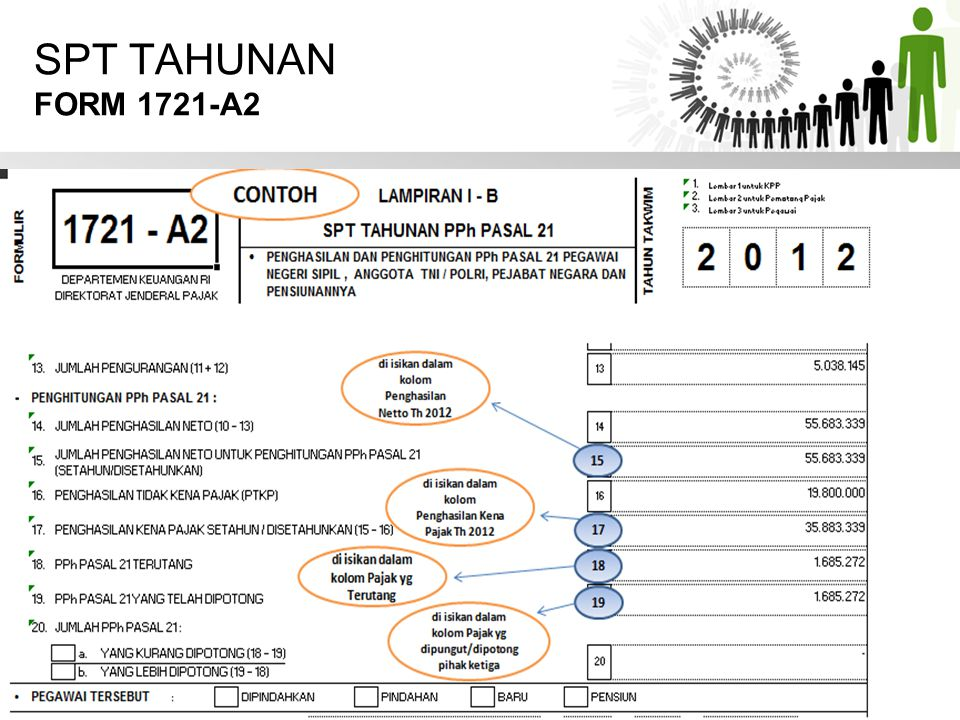 SPT TAHUNAN FORM 1721-A2 Who was responsible for original plans