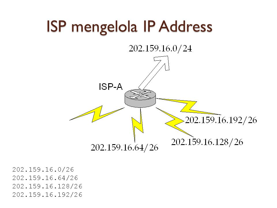 ISP mengelola IP Address