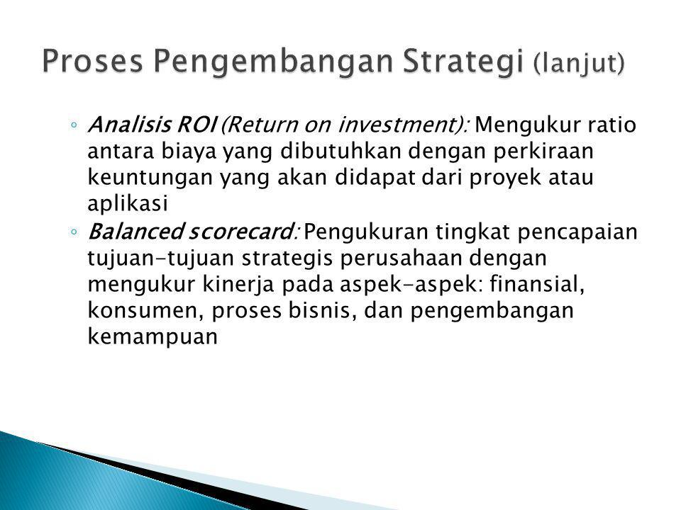 strategi perdagangan tingkat lanjut