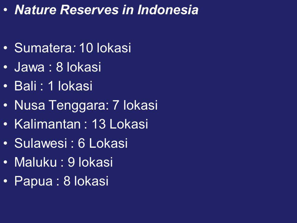 Nature Reserves in Indonesia