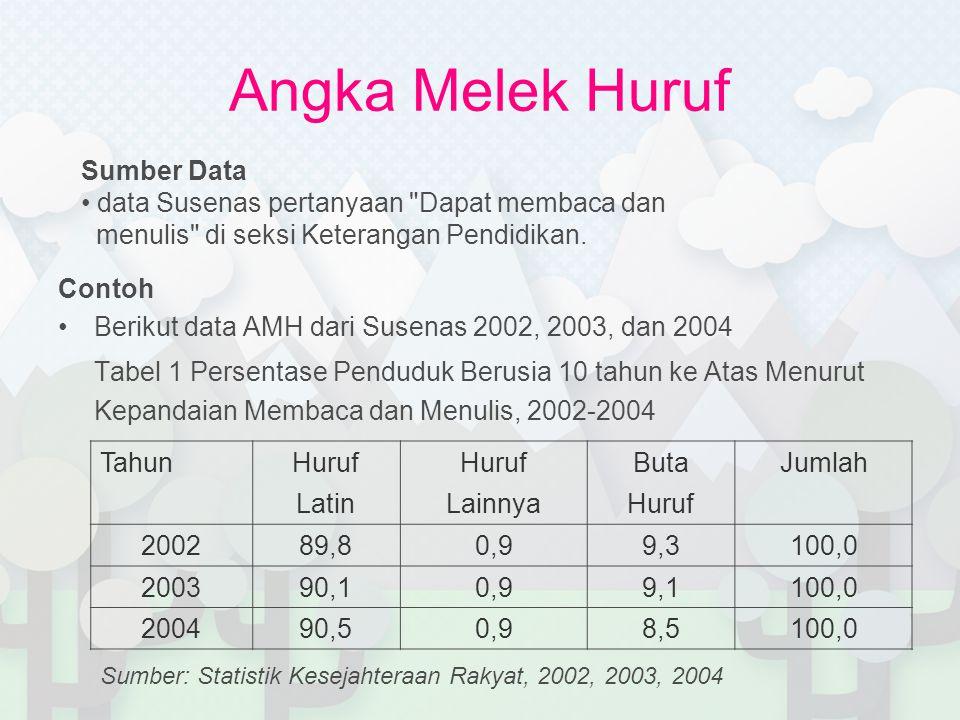 Statistik Pendidikan Ppt Download
