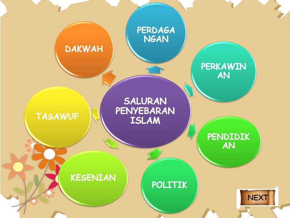 Bab 2 Strategi Dakwah Islam Di Indonesia