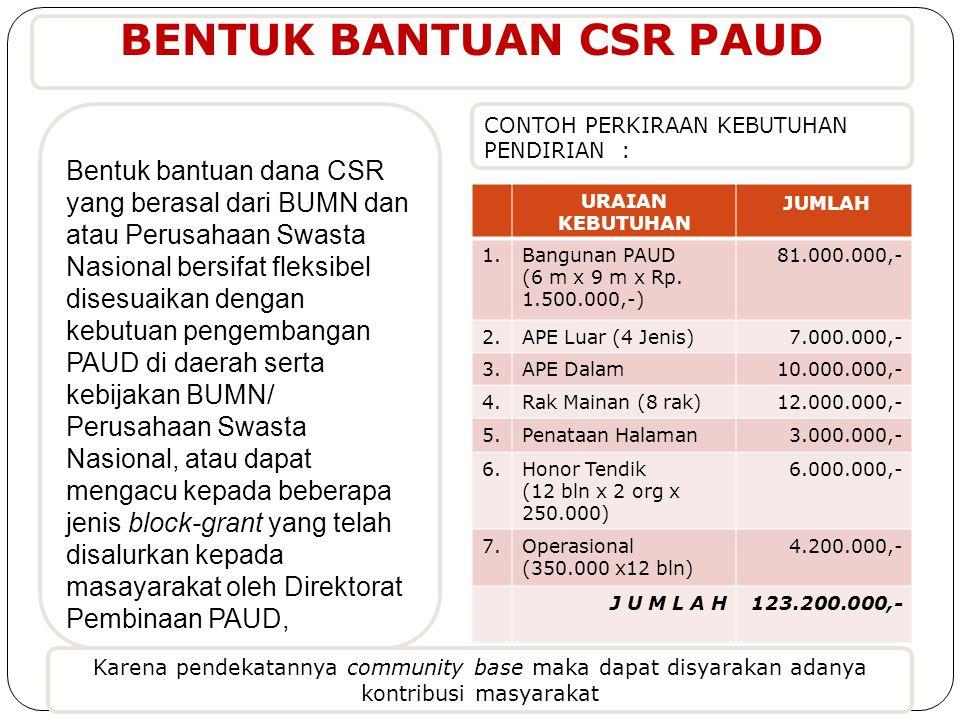 Program Csr Di Bidang Paud Adalah Investasi Menguntungkan Ppt Download