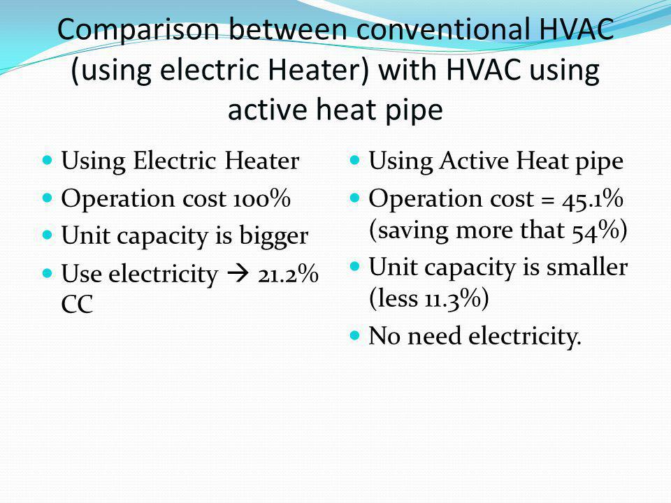 Comparison between conventional HVAC (using electric Heater) with HVAC using active heat pipe