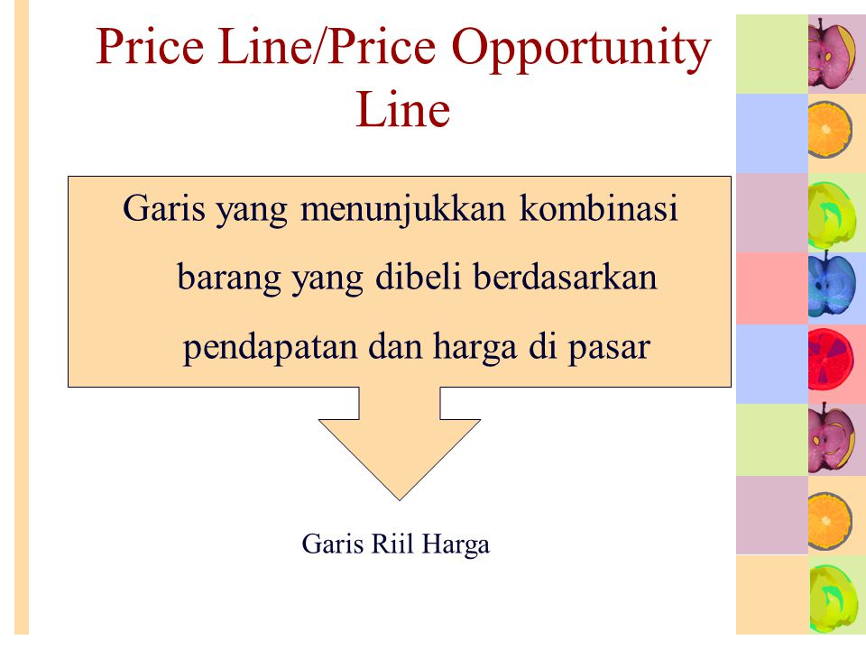 Price Line/Price Opportunity Line