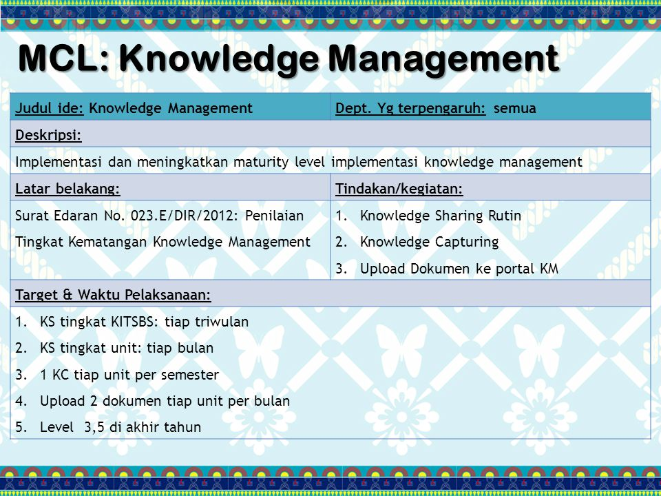 MCL: Knowledge Management