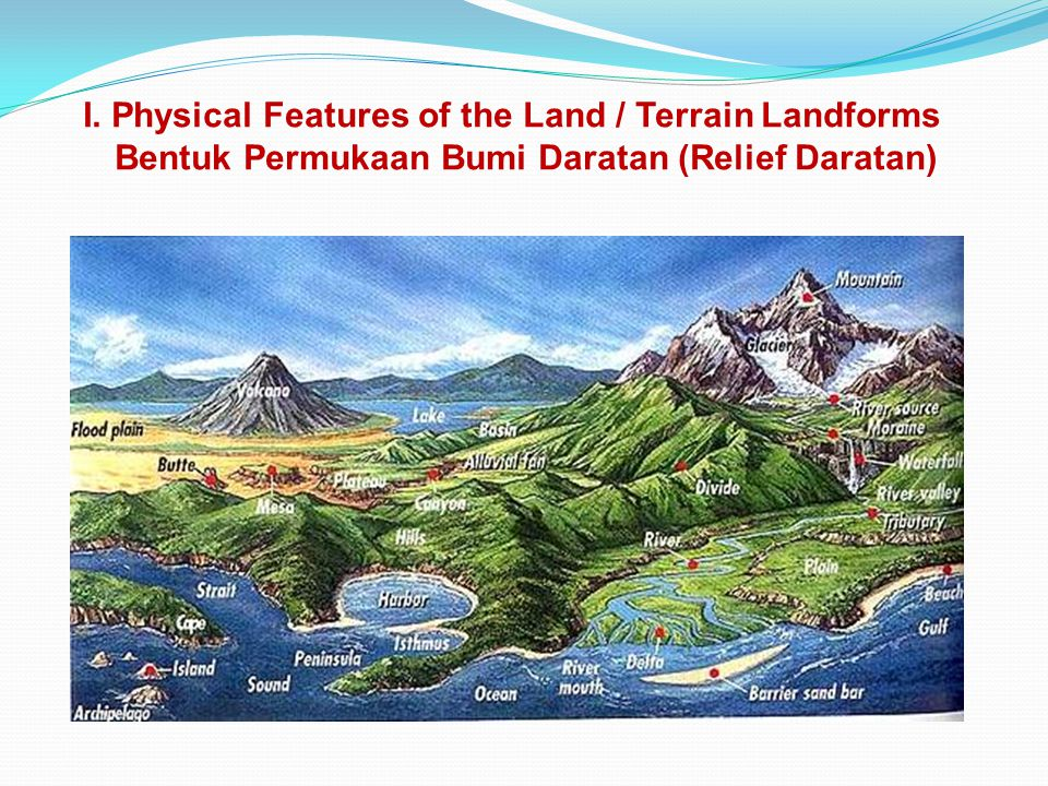 I. Physical Features of the Land / Terrain Landforms