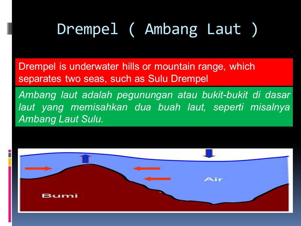 Drempel ( Ambang Laut ) Drempel is underwater hills or mountain range, which separates two seas, such as Sulu Drempel.
