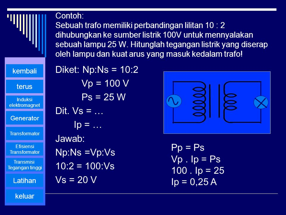Diket: Np:Ns = 10:2 Vp = 100 V Ps = 25 W Dit. Vs = … Ip = … Jawab: