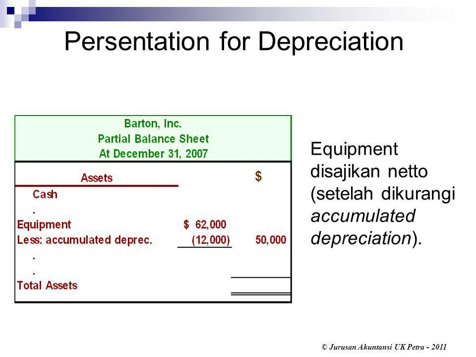 Persentation for Depreciation