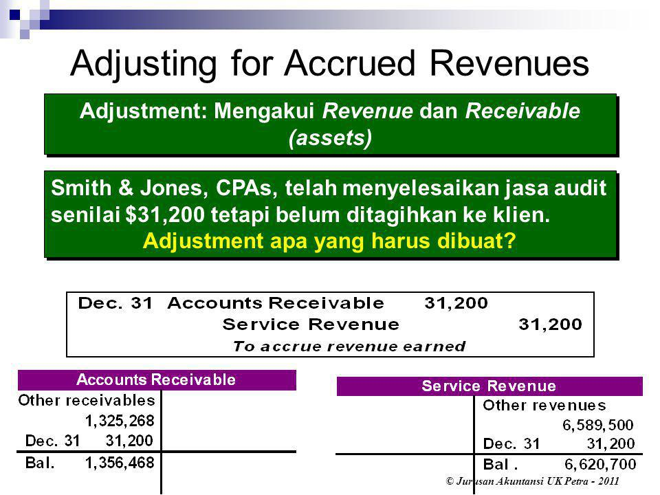 Adjusting for Accrued Revenues