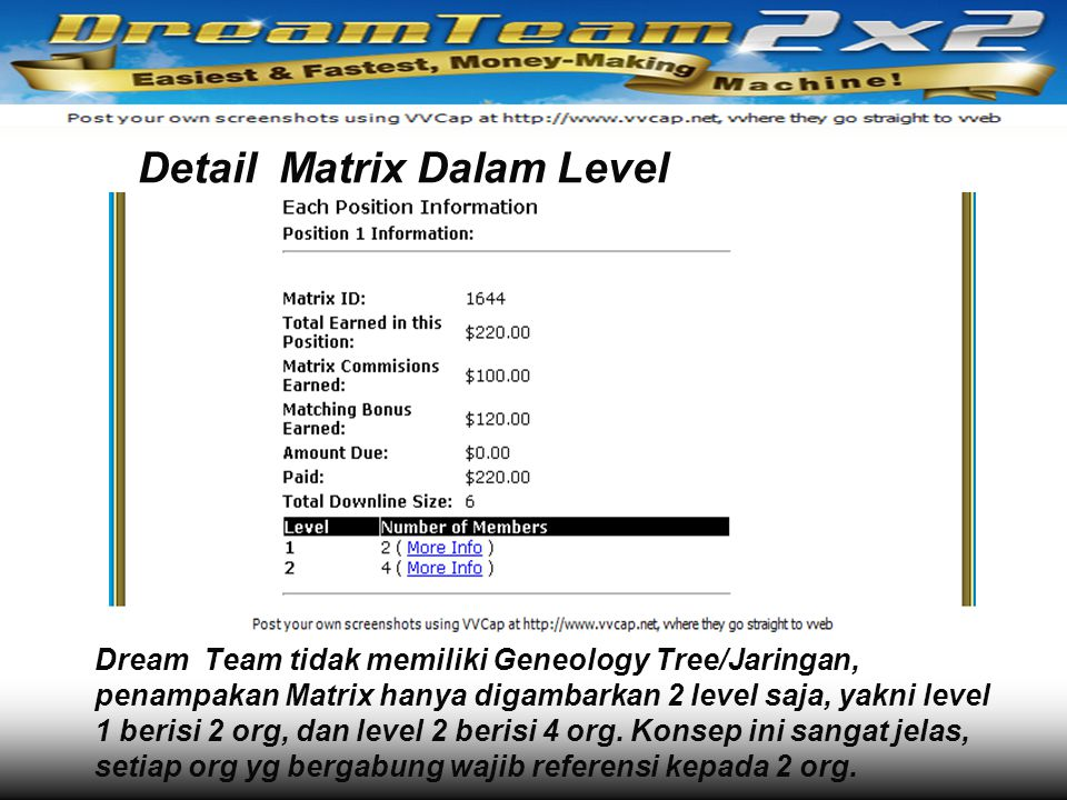 Detail Matrix Dalam Level