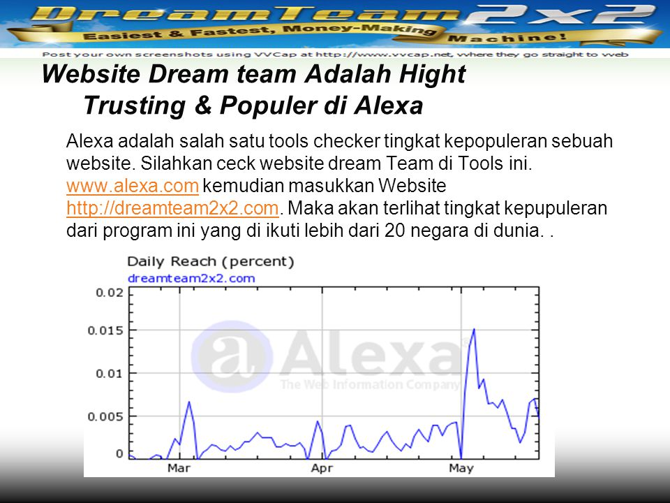 Website Dream team Adalah Hight Trusting & Populer di Alexa