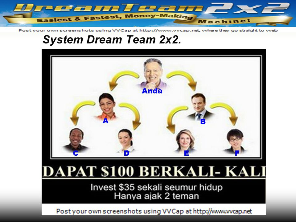 System Dream Team 2x2. Anda A B C D E F