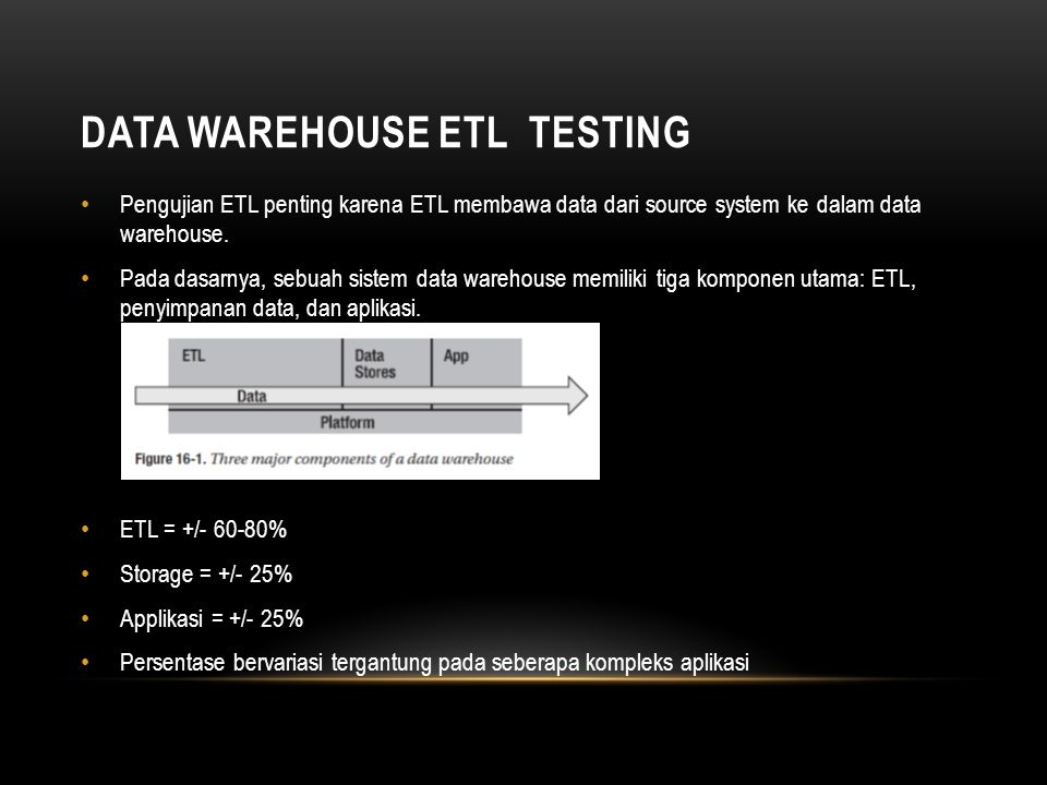 Data Warehouse ETL Testing