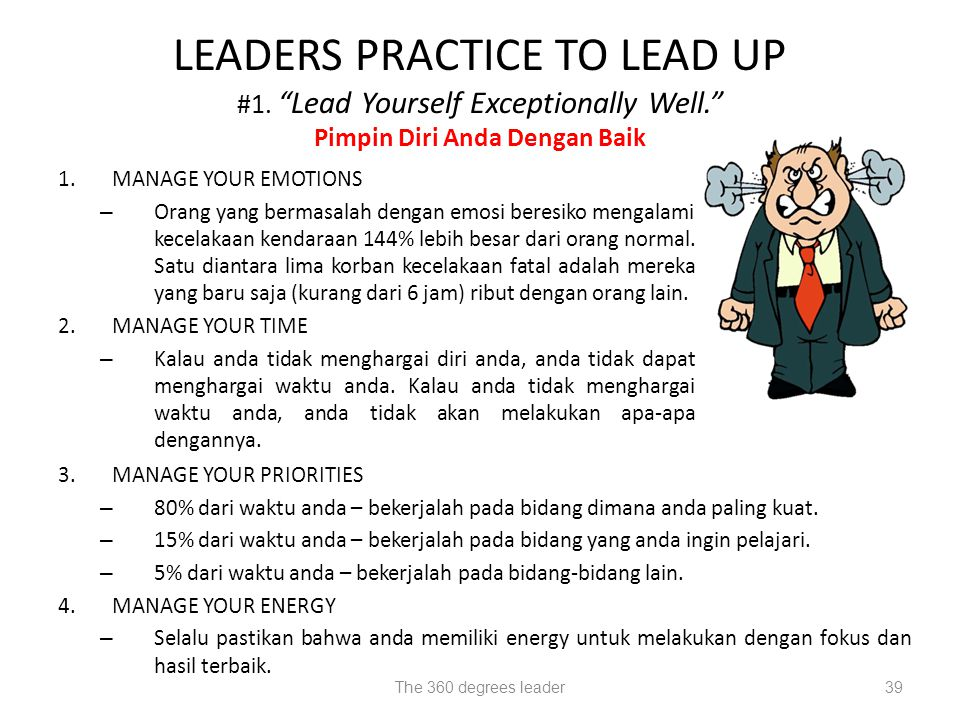 LEADERS PRACTICE TO LEAD UP #1. Lead Yourself Exceptionally Well