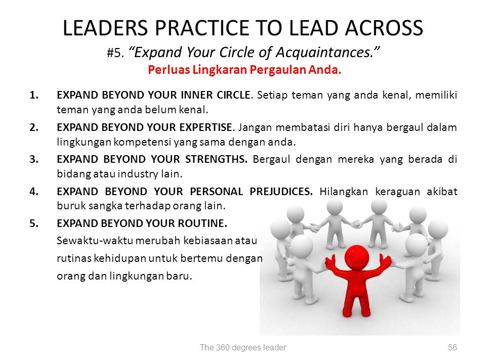 LEADERS PRACTICE TO LEAD ACROSS #5