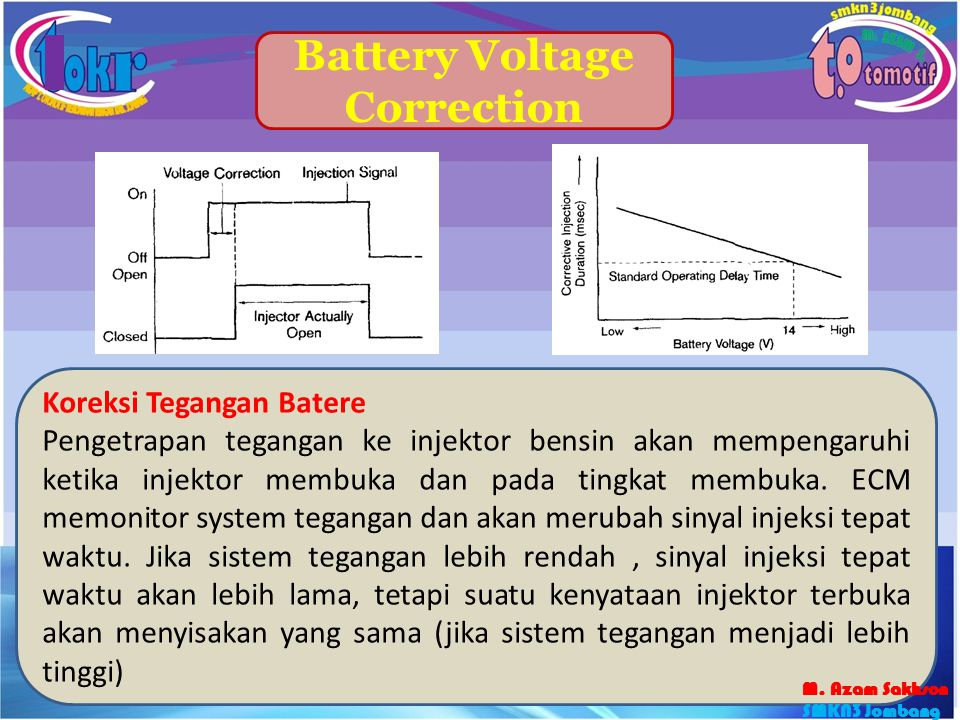 Battery Voltage Correction