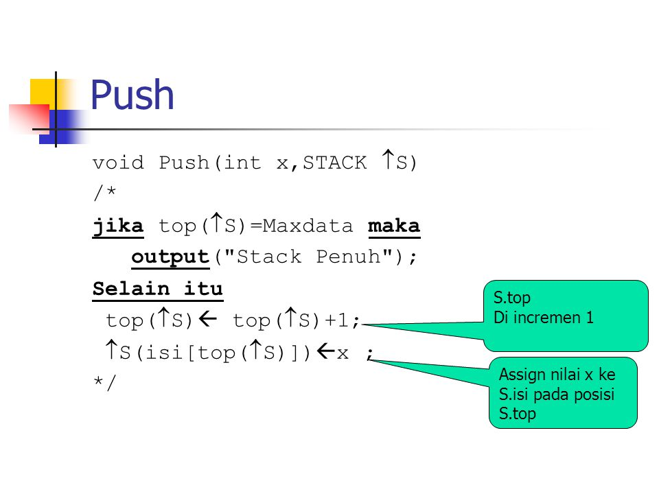 Push void Push(int x,STACK S) /* jika top(S)=Maxdata maka output( Stack Penuh ); Selain itu top(S) top(S)+1; S(isi[top(S)])x ; */